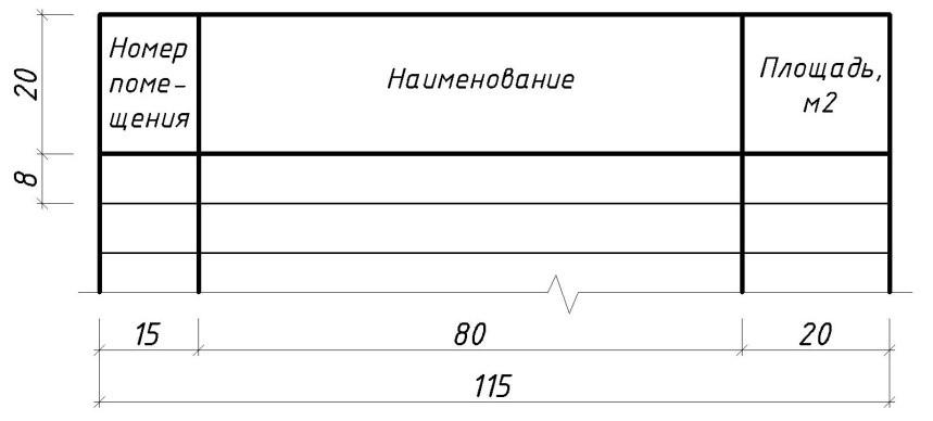 Экспликация помещений. Экспресс курс по AutoCAD в Севастополе.